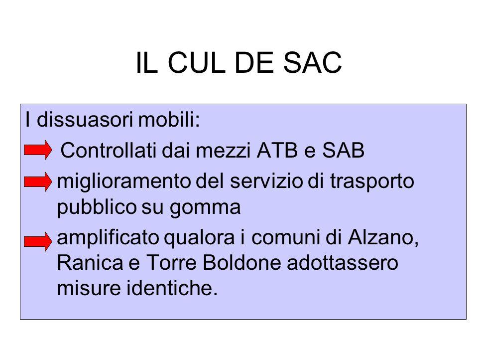 IL CUL DE SAC I dissuasori mobili: Controllati dai mezzi ATB e SAB miglioramento del servizio di trasporto pubblico su gomma amplificato qualora i comuni di Alzano, Ranica e Torre Boldone adottassero misure identiche.