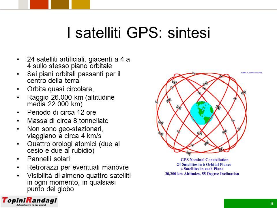 9 I satelliti GPS: sintesi 24 satelliti artificiali, giacenti a 4 a 4 sullo stesso piano orbitale Sei piani orbitali passanti per il centro della terra Orbita quasi circolare, Raggio 26.000 km (altitudine media 22.000 km) Periodo di circa 12 ore Massa di circa 8 tonnellate Non sono geo-stazionari, viaggiano a circa 4 km/s Quattro orologi atomici (due al cesio e due al rubidio) Pannelli solari Retrorazzi per eventuali manovre Visibilità di almeno quattro satelliti in ogni momento, in qualsiasi punto del globo