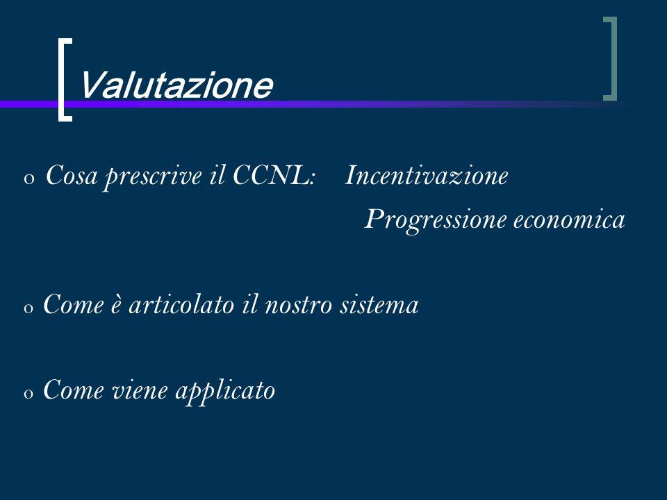 Valutazione o Cosa prescrive il CCNL: Incentivazione Progressione economica o Come è articolato il nostro sistema o Come viene applicato