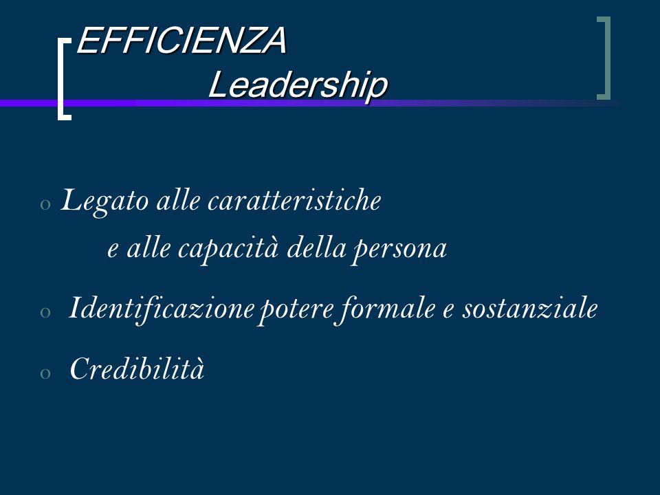 EFFICIENZA Leadership o Legato alle caratteristiche e alle capacità della persona o Identificazione potere formale e sostanziale o Credibilità