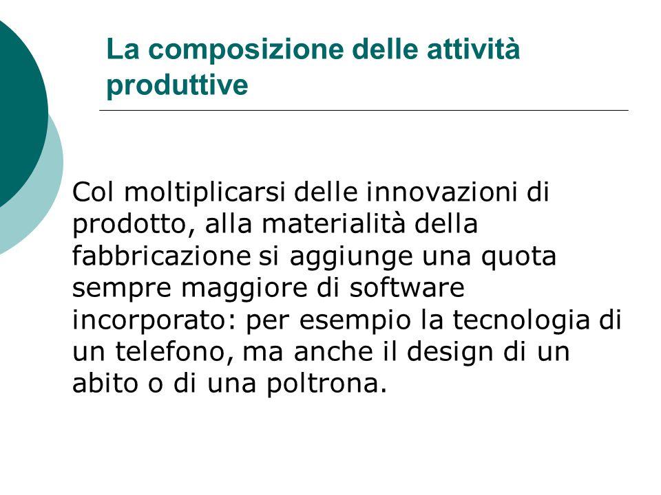La composizione delle attività produttive Col moltiplicarsi delle innovazioni di prodotto, alla materialità della fabbricazione si aggiunge una quota