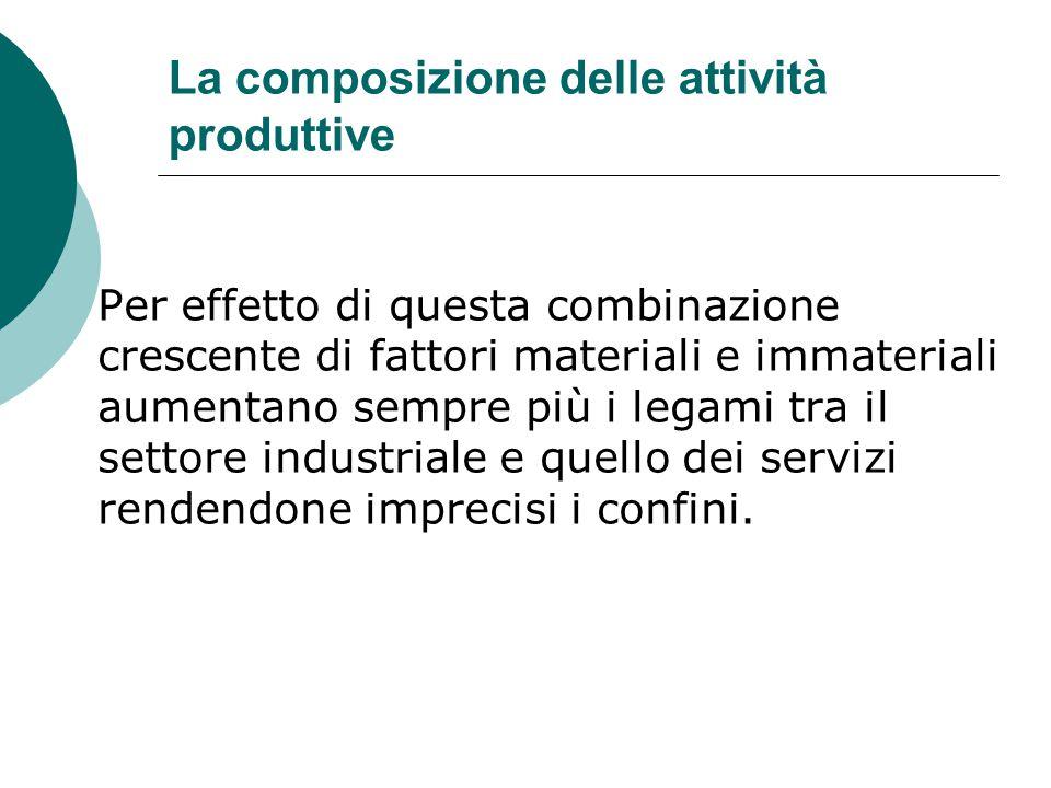 La composizione delle attività produttive Per effetto di questa combinazione crescente di fattori materiali e immateriali aumentano sempre più i legam