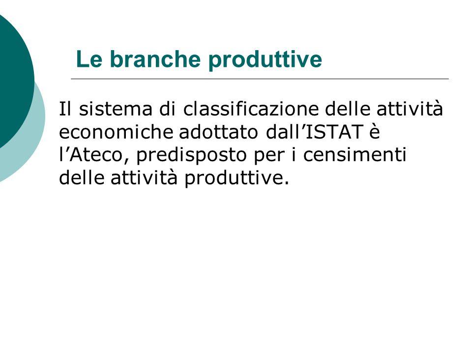 Le branche produttive Il sistema di classificazione delle attività economiche adottato dall'ISTAT è l'Ateco, predisposto per i censimenti delle attivi