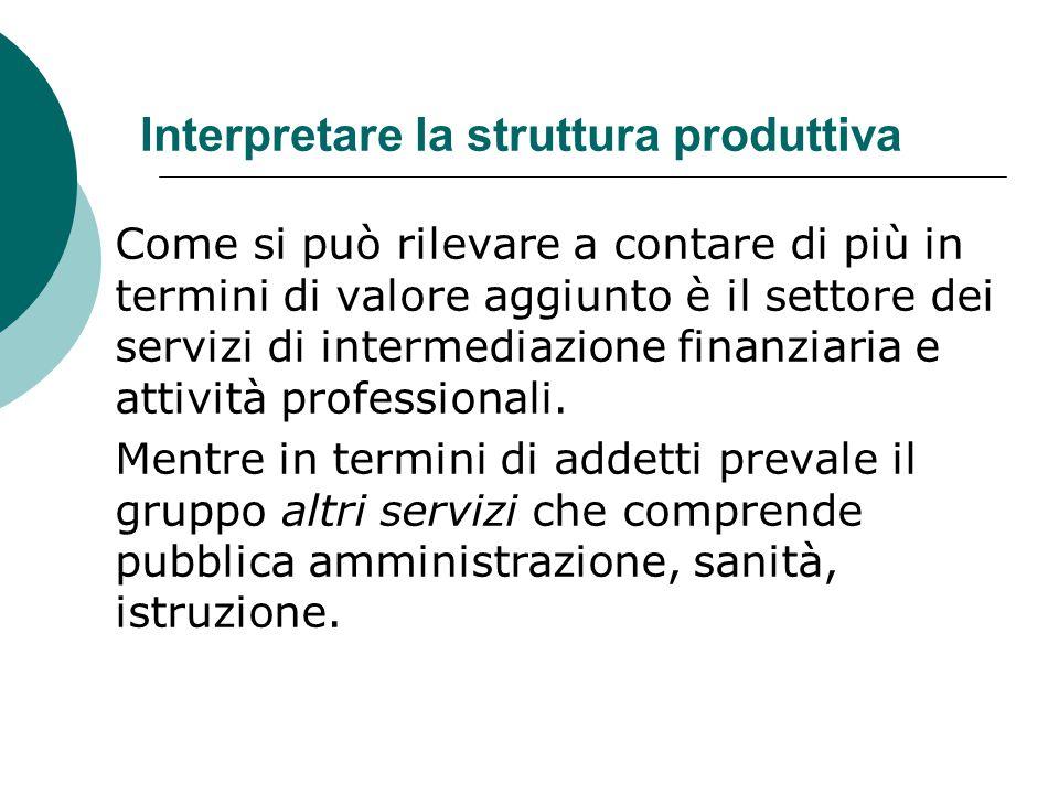 Interpretare la struttura produttiva Come si può rilevare a contare di più in termini di valore aggiunto è il settore dei servizi di intermediazione f
