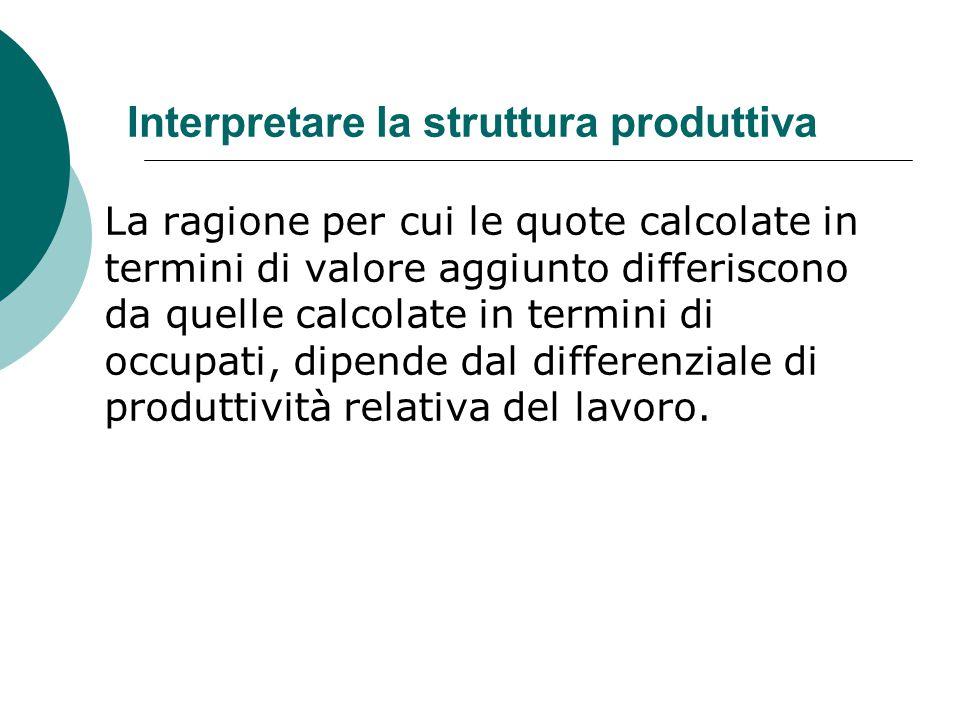 Interpretare la struttura produttiva La ragione per cui le quote calcolate in termini di valore aggiunto differiscono da quelle calcolate in termini d