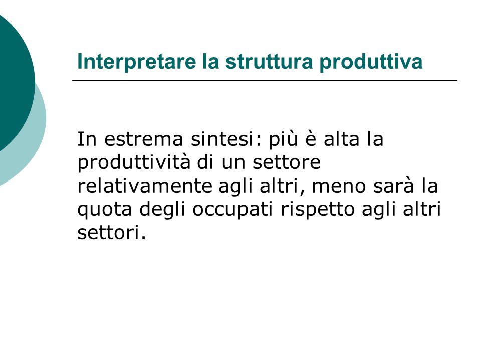 Interpretare la struttura produttiva In estrema sintesi: più è alta la produttività di un settore relativamente agli altri, meno sarà la quota degli o