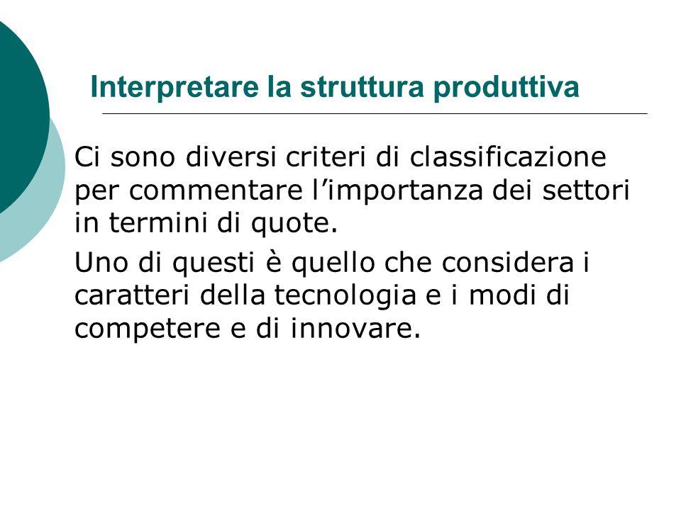 Interpretare la struttura produttiva Ci sono diversi criteri di classificazione per commentare l'importanza dei settori in termini di quote. Uno di qu