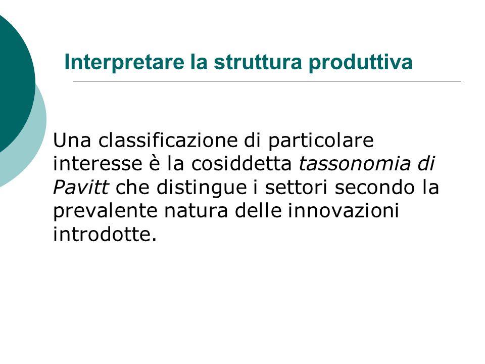 Interpretare la struttura produttiva Una classificazione di particolare interesse è la cosiddetta tassonomia di Pavitt che distingue i settori secondo