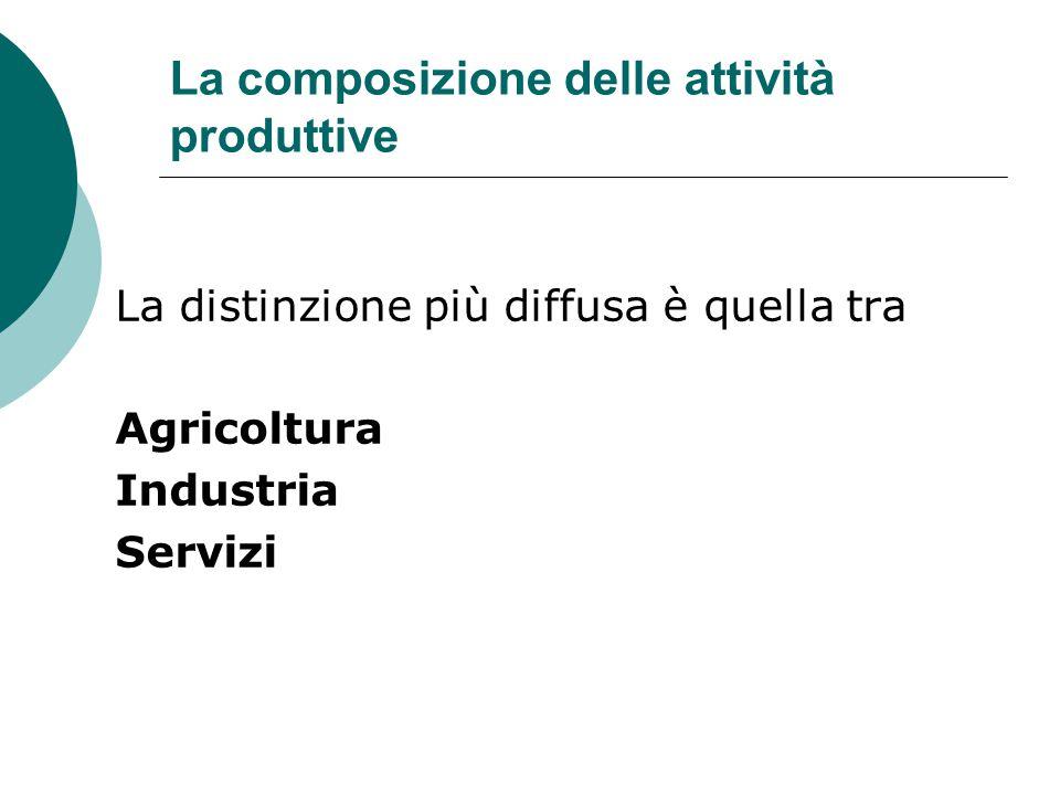 La composizione delle attività produttive La distinzione più diffusa è quella tra Agricoltura Industria Servizi