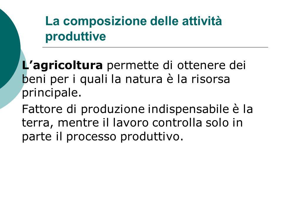 La composizione delle attività produttive L'agricoltura permette di ottenere dei beni per i quali la natura è la risorsa principale. Fattore di produz