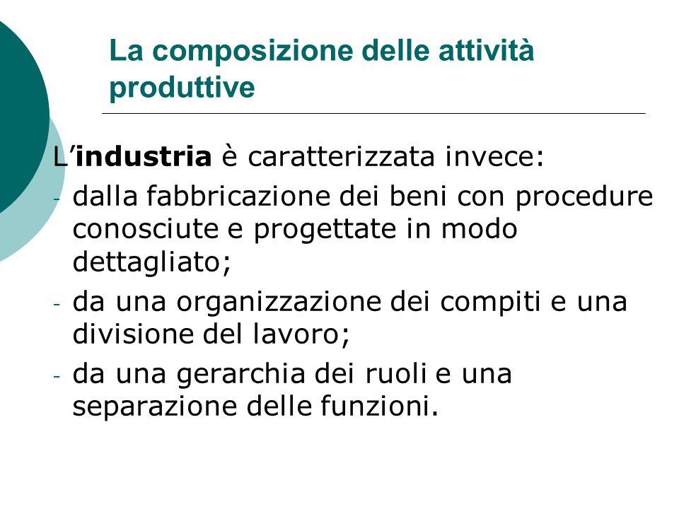 La composizione delle attività produttive L'industria è caratterizzata invece: - dalla fabbricazione dei beni con procedure conosciute e progettate in