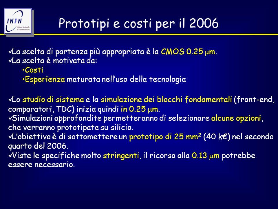 Prototipi e costi per il 2006 La scelta di partenza più appropriata è la CMOS 0.25  m.