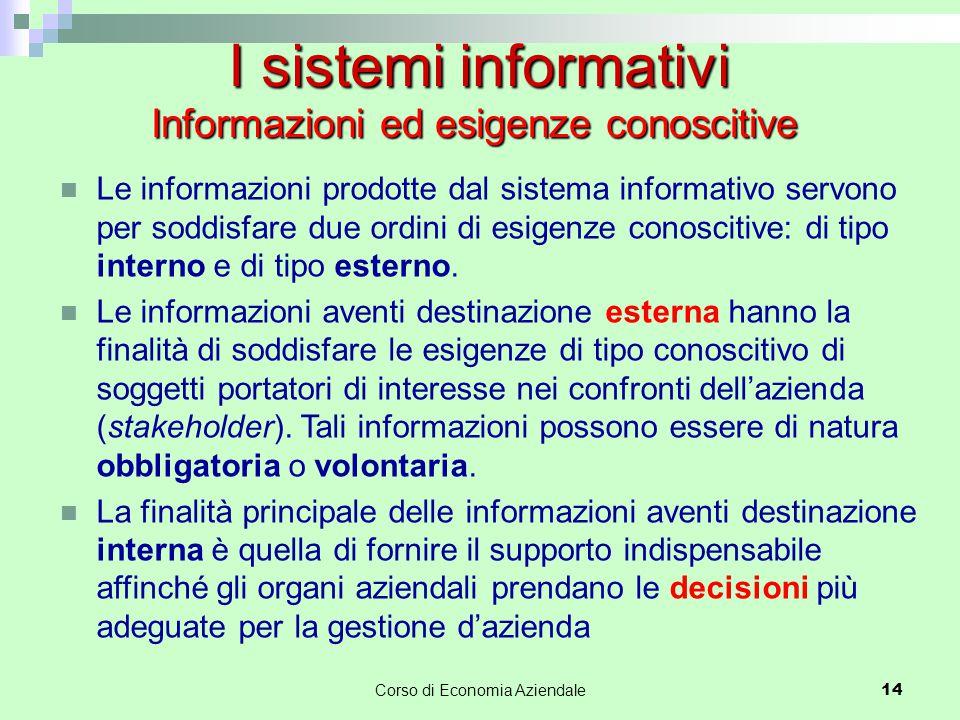 Le informazioni prodotte dal sistema informativo servono per soddisfare due ordini di esigenze conoscitive: di tipo interno e di tipo esterno. Le info