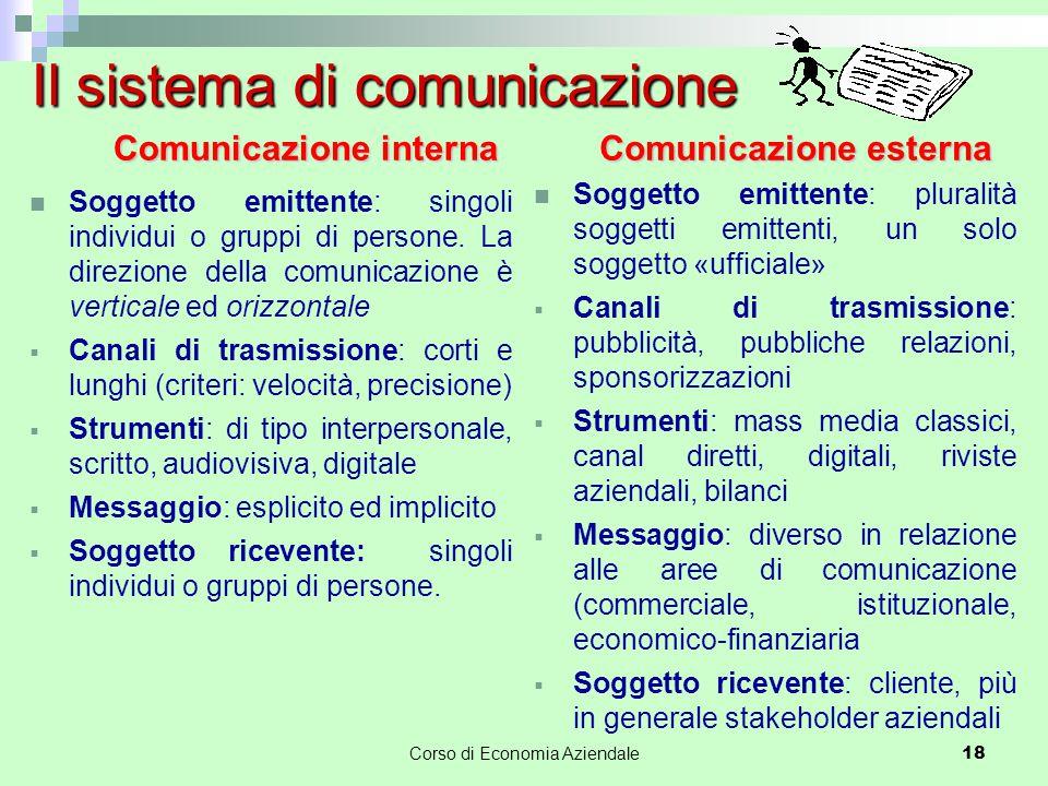 Soggetto emittente: singoli individui o gruppi di persone. La direzione della comunicazione è verticale ed orizzontale  Canali di trasmissione: corti