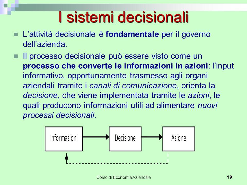 L'attività decisionale è fondamentale per il governo dell'azienda. Il processo decisionale può essere visto come un processo che converte le informazi