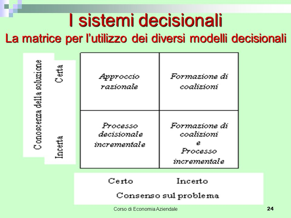 I sistemi decisionali La matrice per l'utilizzo dei diversi modelli decisionali Corso di Economia Aziendale 24