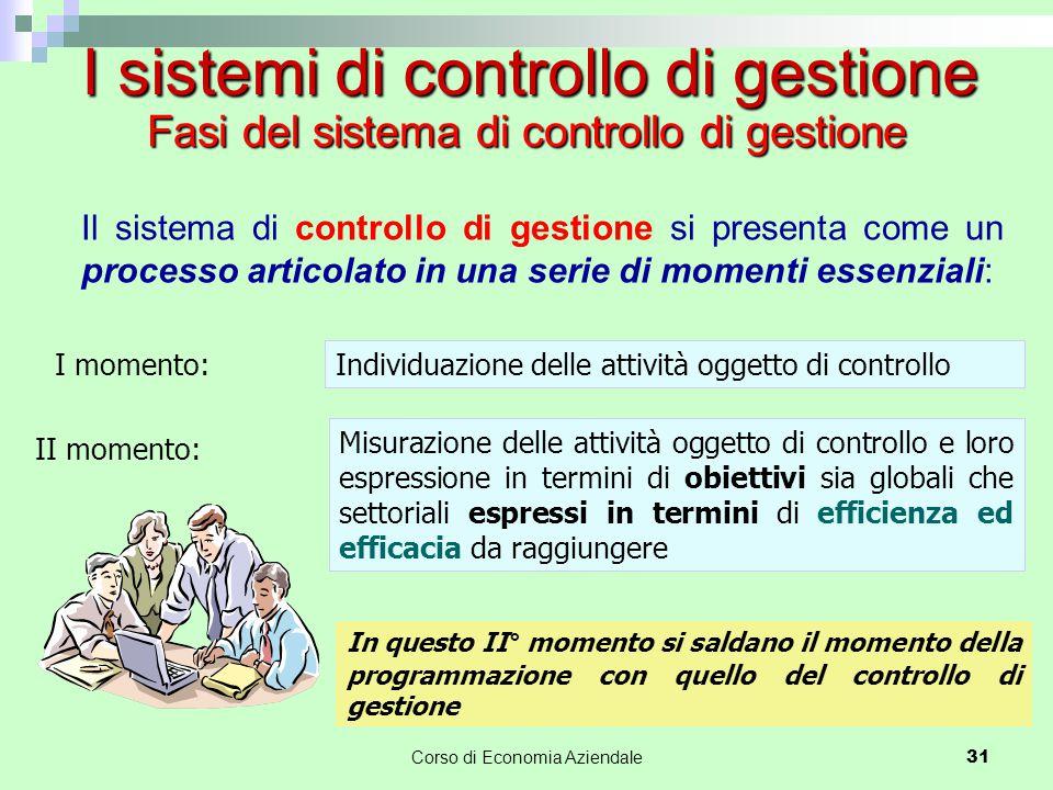Il sistema di controllo di gestione si presenta come un processo articolato in una serie di momenti essenziali: I momento: Individuazione delle attivi