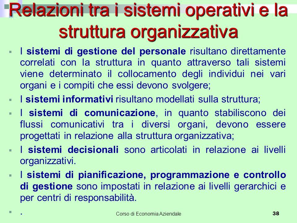 Corso di Economia Aziendale 38 Relazioni tra i sistemi operativi e la struttura organizzativa  I sistemi di gestione del personale risultano direttam