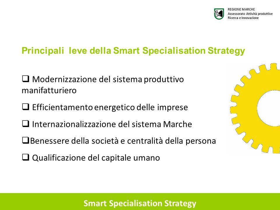 Smart Specialisation Strategy  Modernizzazione del sistema produttivo manifatturiero  Efficientamento energetico delle imprese  Internazionalizzazi