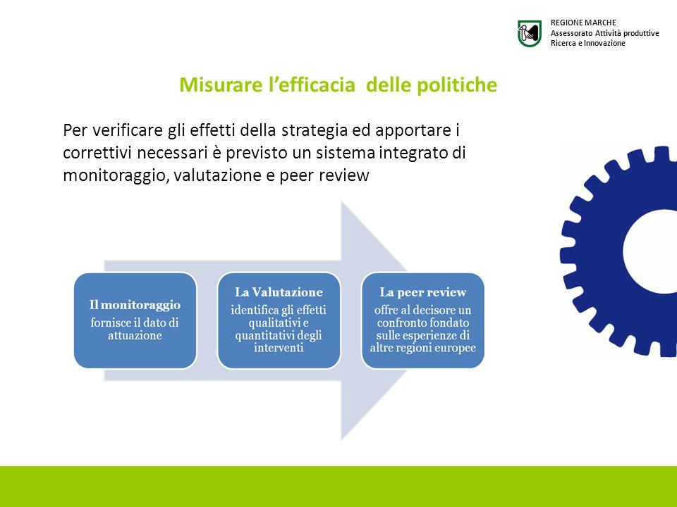Misurare l'efficacia delle politiche REGIONE MARCHE Assessorato Attività produttive Ricerca e Innovazione Per verificare gli effetti della strategia ed apportare i correttivi necessari è previsto un sistema integrato di monitoraggio, valutazione e peer review
