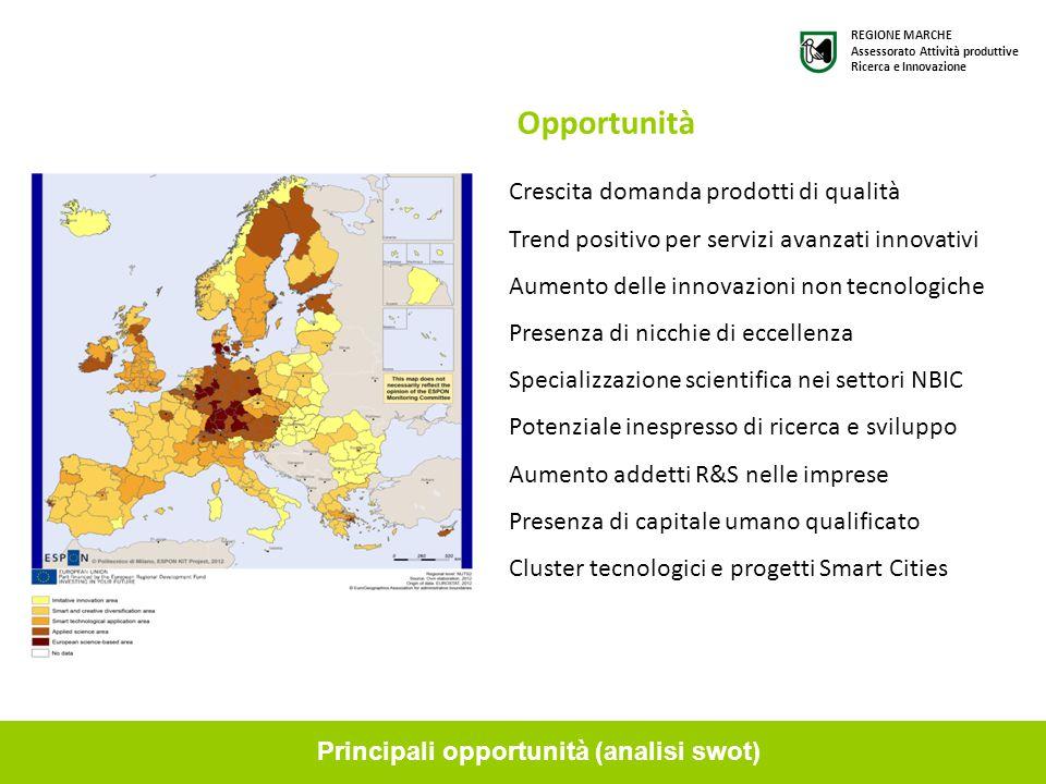 Principali opportunità (analisi swot) Opportunità Crescita domanda prodotti di qualità Trend positivo per servizi avanzati innovativi Aumento delle in
