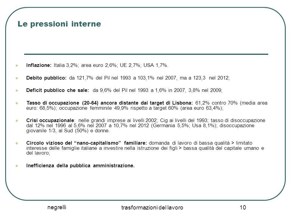 negrelli trasformazioni del lavoro 10 Le pressioni interne Inflazione: Italia 3,2%; area euro 2,6%; UE 2,7%; USA 1,7%. Debito pubblico: da 121,7% del