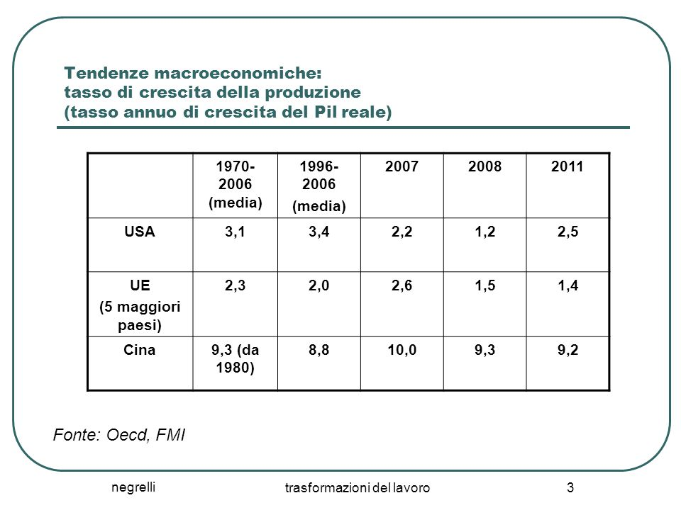 negrelli trasformazioni del lavoro 3 Tendenze macroeconomiche: tasso di crescita della produzione (tasso annuo di crescita del Pil reale) 1970- 2006 (