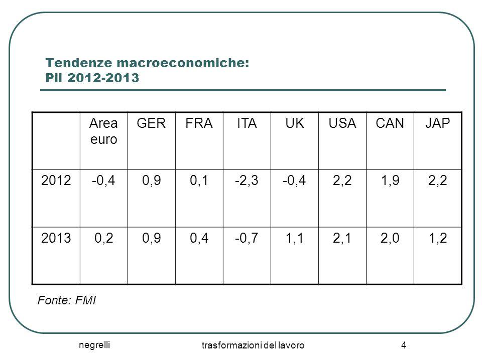 negrelli trasformazioni del lavoro 4 Tendenze macroeconomiche: Pil 2012-2013 Area euro GERFRAITAUKUSACANJAP 2012-0,40,90,1-2,3-0,42,21,92,2 20130,20,9