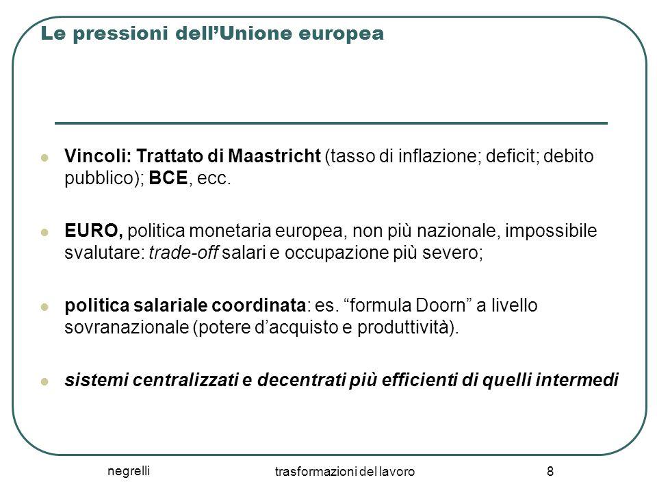 negrelli trasformazioni del lavoro 8 Le pressioni dell'Unione europea Vincoli: Trattato di Maastricht (tasso di inflazione; deficit; debito pubblico);