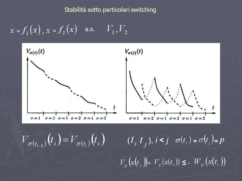 = = a.s., (, ), i < j = - ≤ - = Stabilità sotto particolari switching