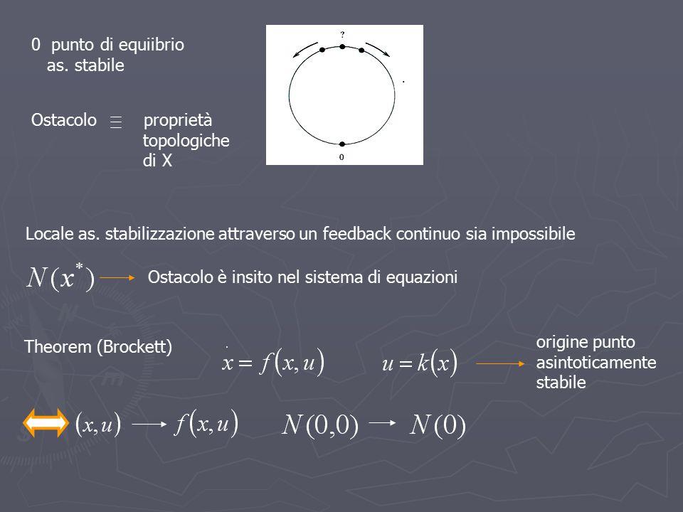 0 punto di equiibrio as. stabile Ostacolo proprietà topologiche di X Locale as. stabilizzazione attraverso un feedback continuo sia impossibile Ostaco