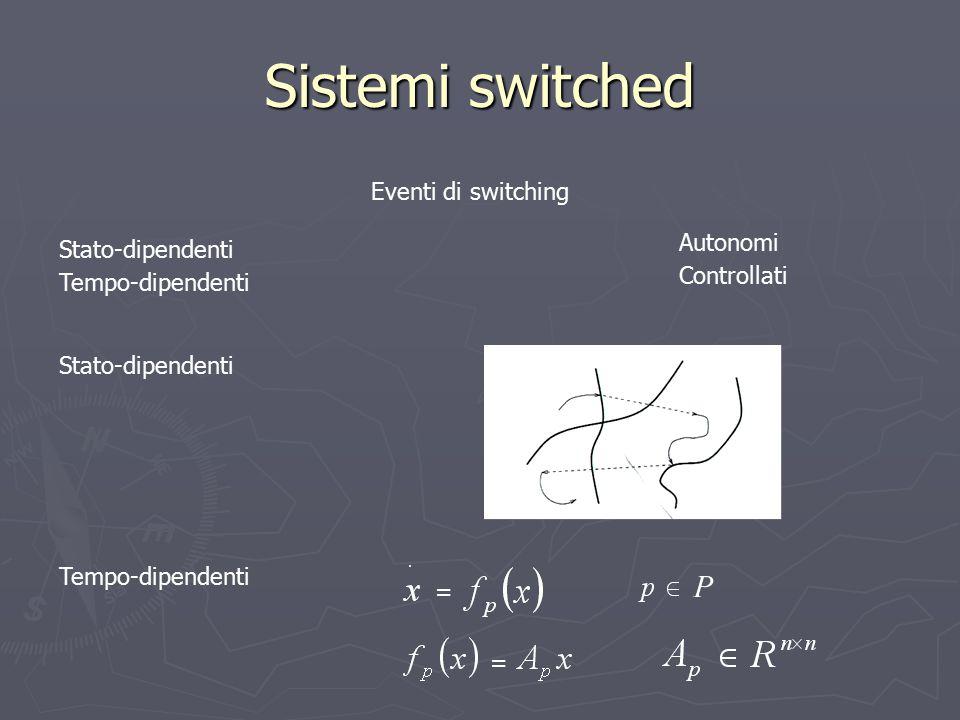 Eventi di switching Stato-dipendenti Tempo-dipendenti Autonomi Controllati Sistemi switched Stato-dipendenti Tempo-dipendenti = P =