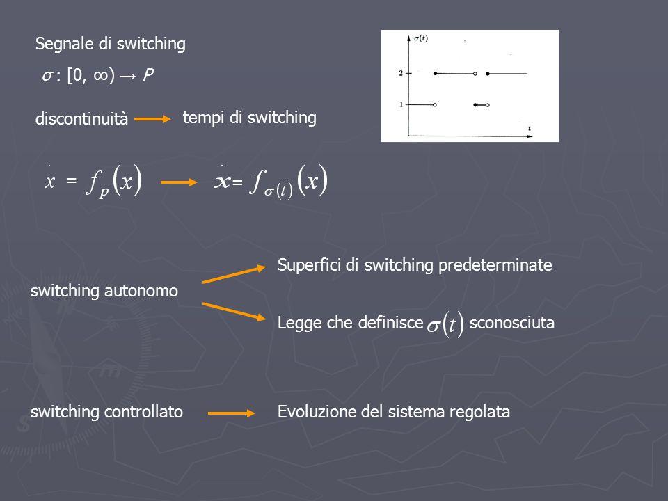 Segnale di switching discontinuità tempi di switching switching autonomo Superfici di switching predeterminate Legge che definisce sconosciuta switchi