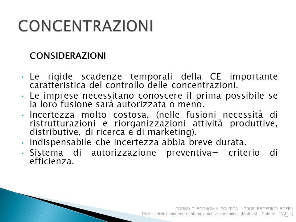CONSIDERAZIONI Le rigide scadenze temporali della CE importante caratteristica del controllo delle concentrazioni. Le imprese necessitano conoscere il