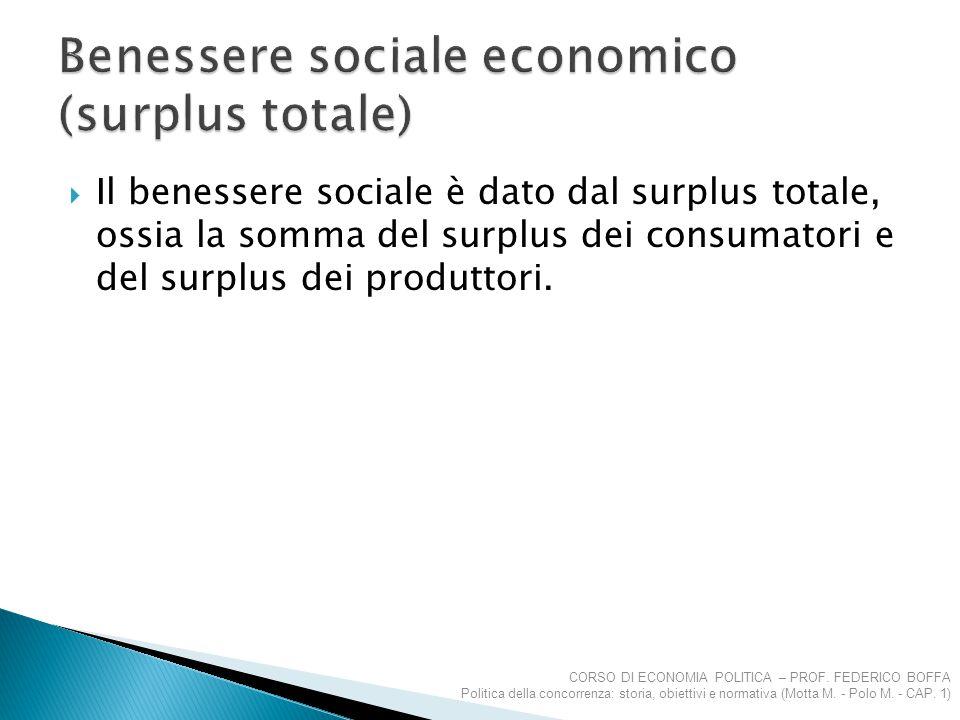  Il benessere sociale è dato dal surplus totale, ossia la somma del surplus dei consumatori e del surplus dei produttori. CORSO DI ECONOMIA POLITICA
