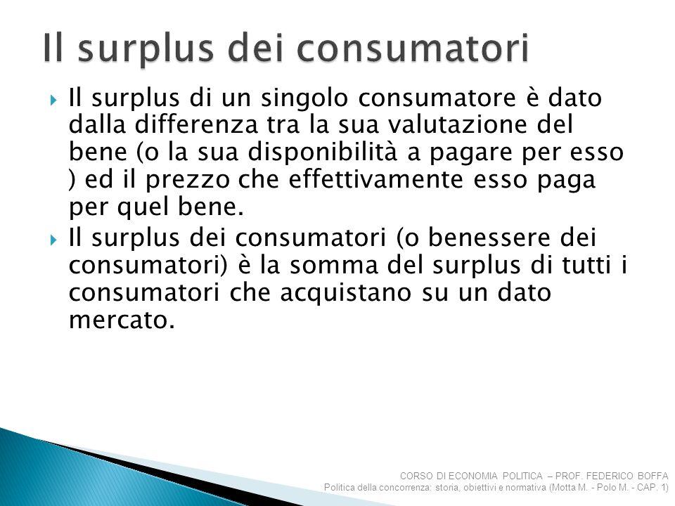  Il surplus di un singolo consumatore è dato dalla differenza tra la sua valutazione del bene (o la sua disponibilità a pagare per esso ) ed il prezz