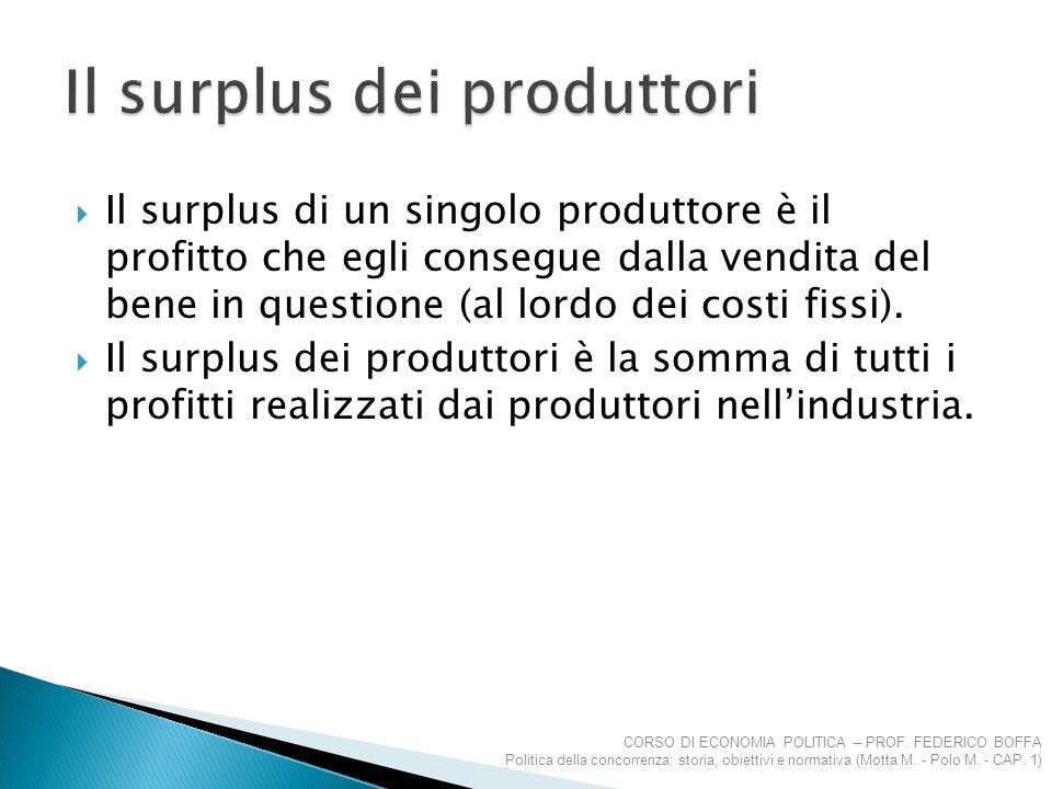  Il surplus di un singolo produttore è il profitto che egli consegue dalla vendita del bene in questione (al lordo dei costi fissi).  Il surplus dei