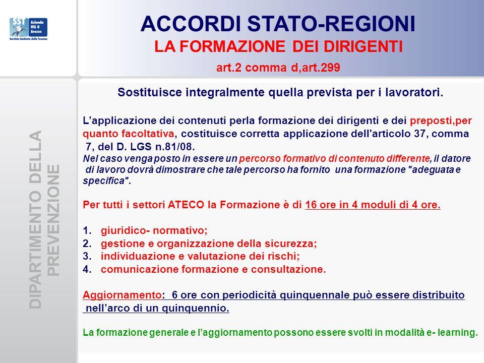 DIPARTIMENTO DELLA PREVENZIONE ACCORDI STATO-REGIONI LA FORMAZIONE DEI DIRIGENTI art.2 comma d,art.299 Sostituisce integralmente quella prevista per i
