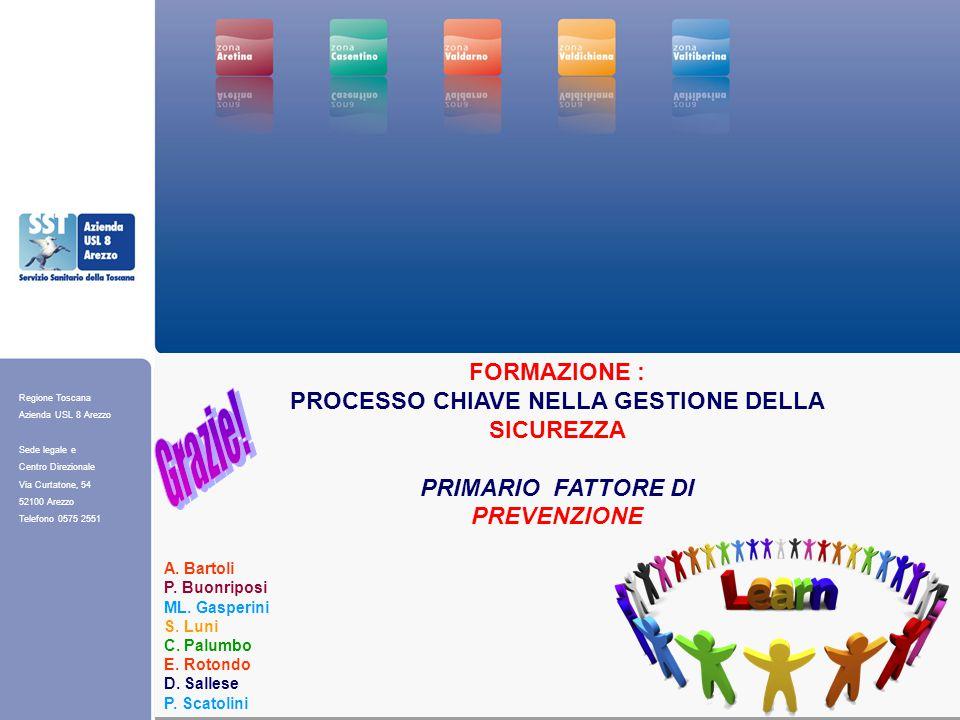 Regione Toscana Azienda USL 8 Arezzo Sede legale e Centro Direzionale Via Curtatone, 54 52100 Arezzo Telefono 0575 2551 FORMAZIONE : PROCESSO CHIAVE N