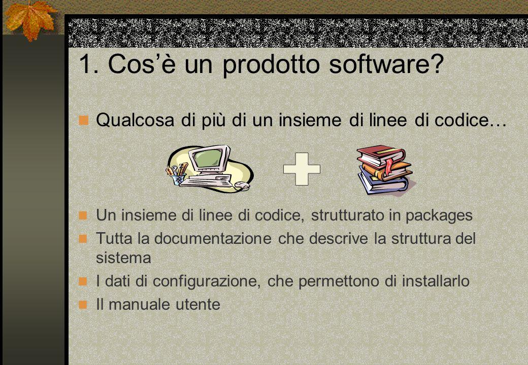 1.Cos'è un prodotto software.