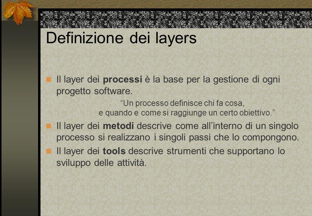 Definizione dei layers Il layer dei processi è la base per la gestione di ogni progetto software.