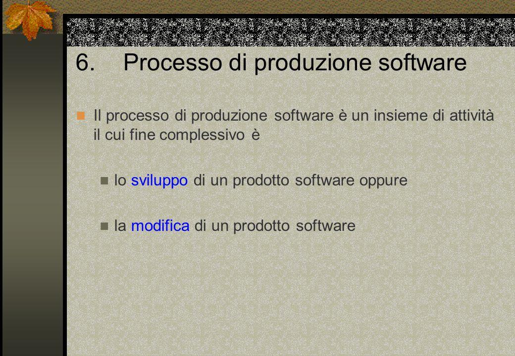 6.Processo di produzione software Il processo di produzione software è un insieme di attività il cui fine complessivo è lo sviluppo di un prodotto software oppure la modifica di un prodotto software