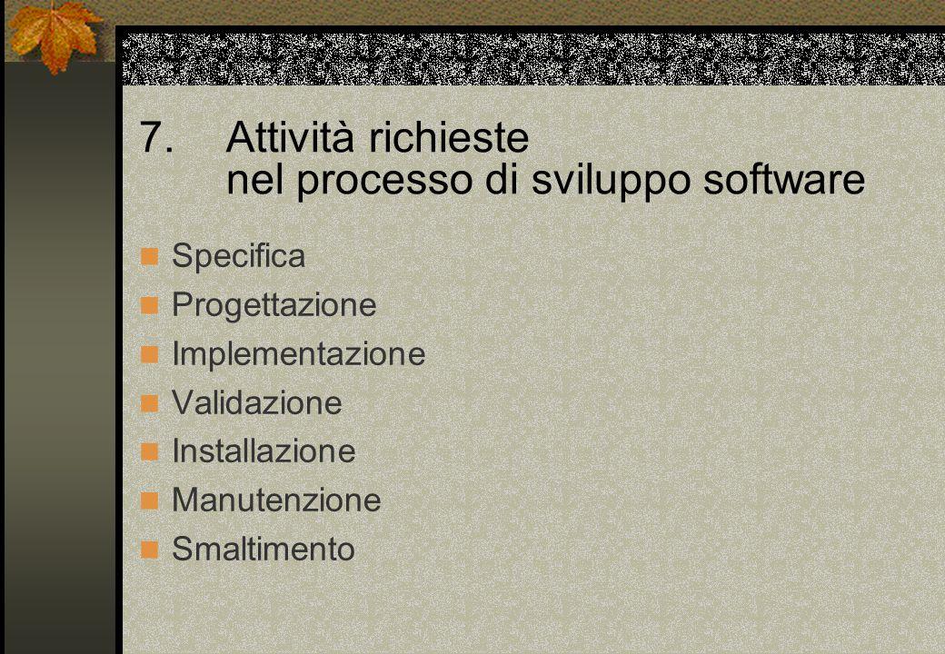 7.Attività richieste nel processo di sviluppo software Specifica Progettazione Implementazione Validazione Installazione Manutenzione Smaltimento