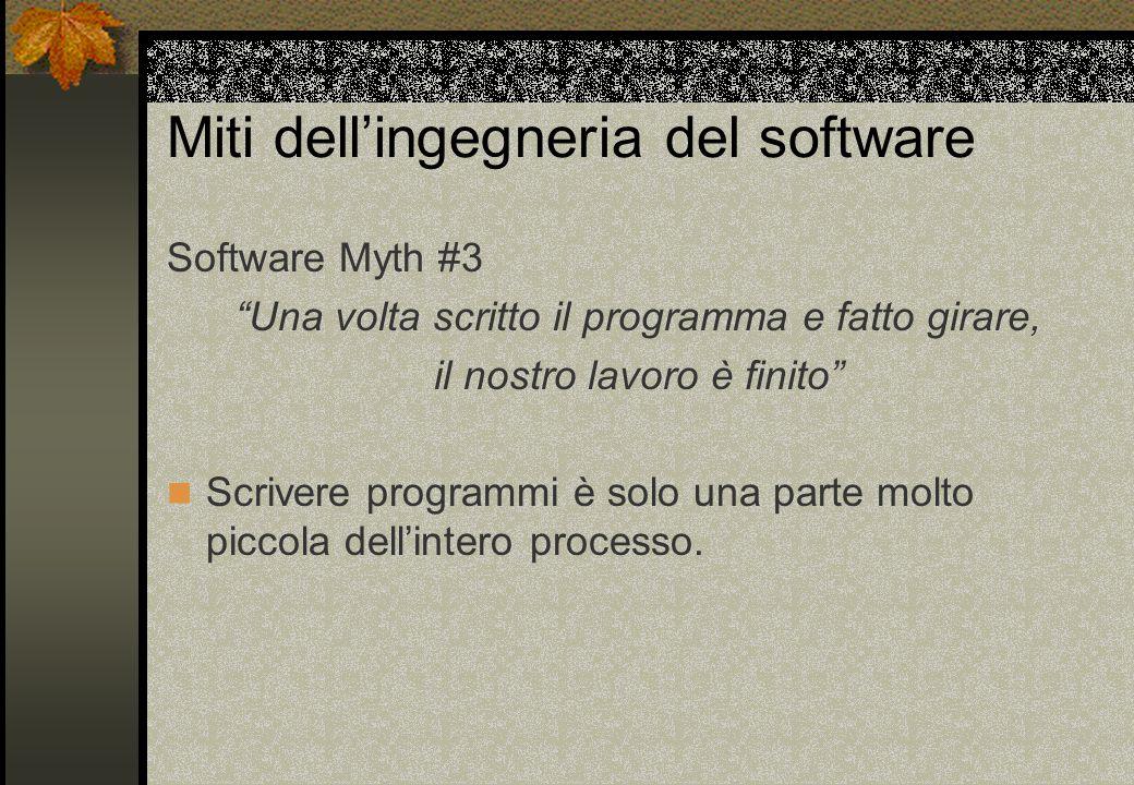 Miti dell'ingegneria del software Software Myth #3 Una volta scritto il programma e fatto girare, il nostro lavoro è finito Scrivere programmi è solo una parte molto piccola dell'intero processo.