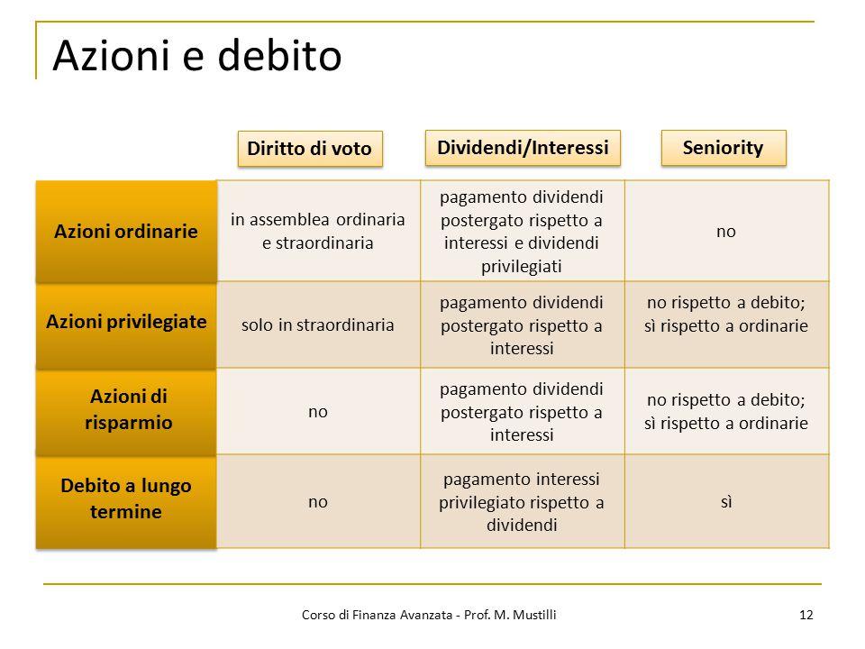 Azioni e debito 12 Debito a lungo termine Azioni di risparmio Azioni privilegiate Diritto di voto Dividendi/Interessi Seniority in assemblea ordinaria