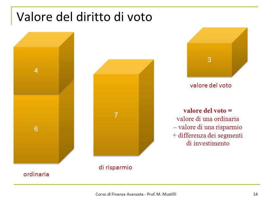14 Valore del diritto di voto 6 6 4 4 7 7 3 3 ordinaria di risparmio valore del voto valore del voto = valore di una ordinaria – valore di una risparmio + differenza dei segmenti di investimento Corso di Finanza Avanzata - Prof.