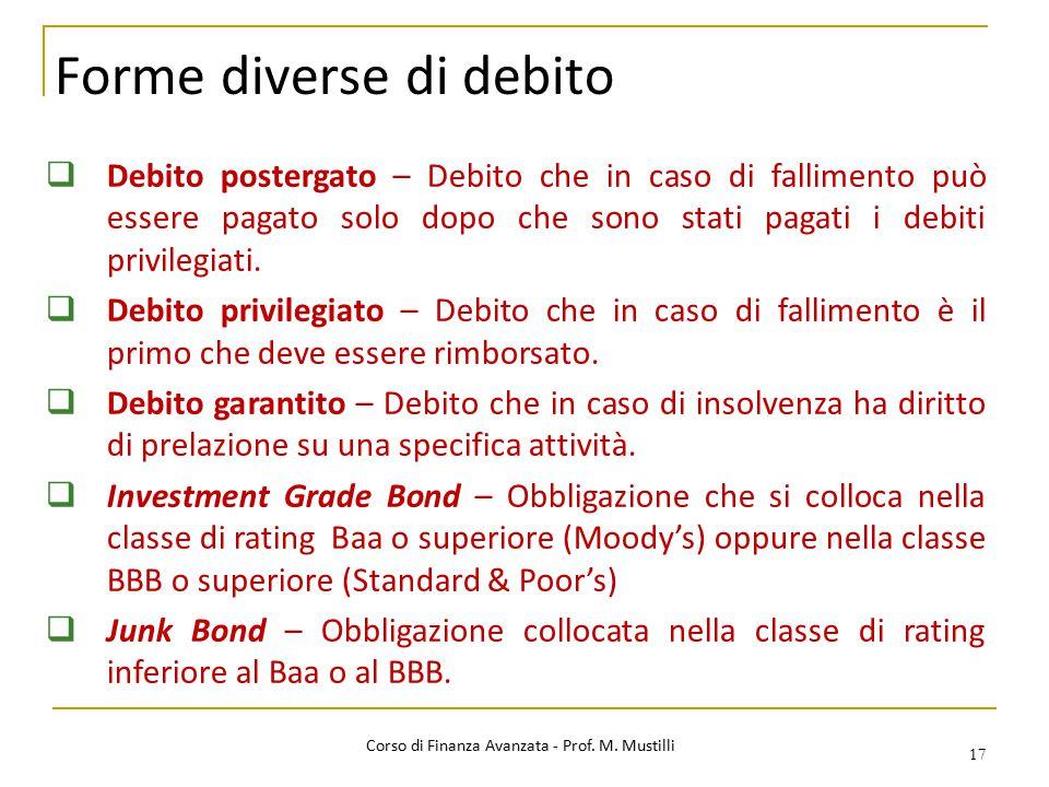 Forme diverse di debito 17  Debito postergato – Debito che in caso di fallimento può essere pagato solo dopo che sono stati pagati i debiti privilegiati.