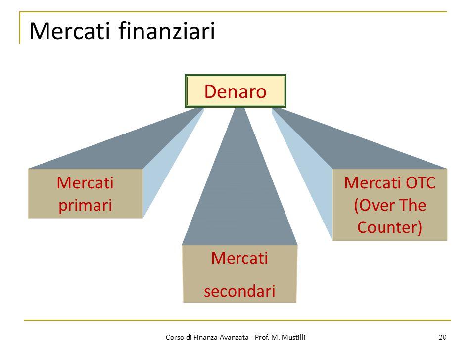 20 Mercati finanziari Mercati primari Mercati secondari Mercati OTC (Over The Counter) Denaro Corso di Finanza Avanzata - Prof. M. Mustilli