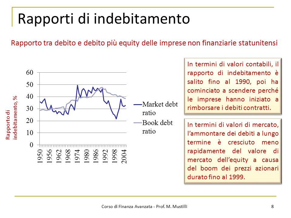 Rapporti di indebitamento 8 Rapporto tra debito e debito più equity delle imprese non finanziarie statunitensi Rapporto di indebitamento, % In termini di valori contabili, il rapporto di indebitamento è salito fino al 1990, poi ha cominciato a scendere perché le imprese hanno iniziato a rimborsare i debiti contratti.