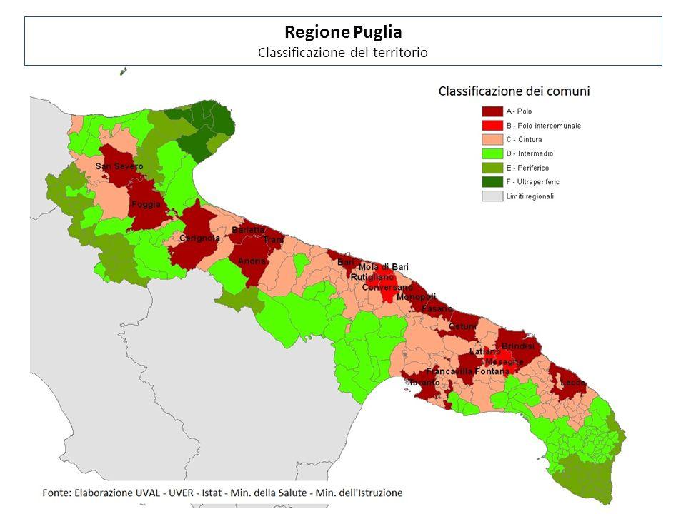 Puglia – Variazione percentuale della popolazione tra il 1971 e il 2011 Fonte: ISTAT – Censimenti della popolazione 1971, 2001 e 2011